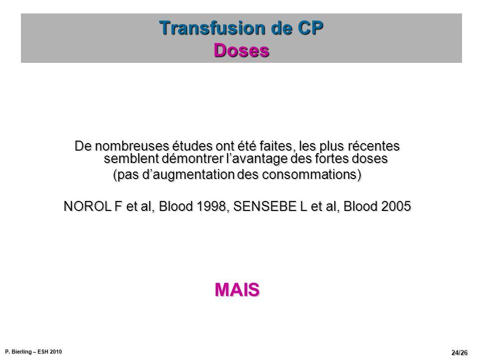 Transfusion de CP Doses