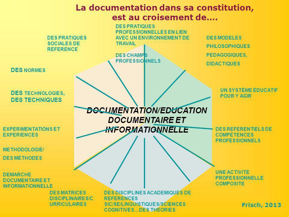 La documentation dans sa constitution, est au croisement de….
