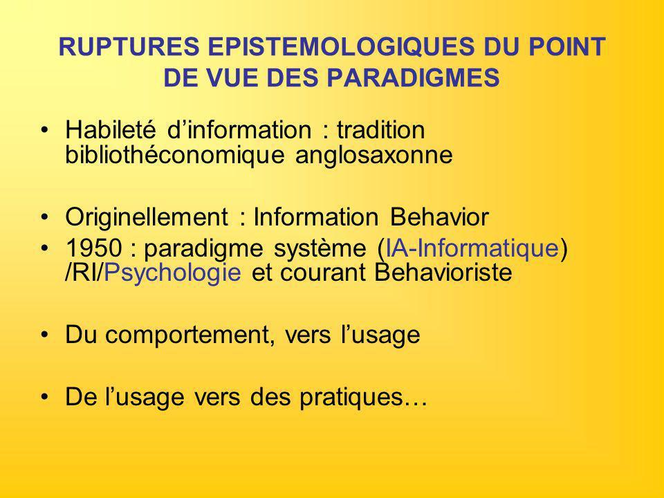 RUPTURES EPISTEMOLOGIQUES DU POINT DE VUE DES PARADIGMES