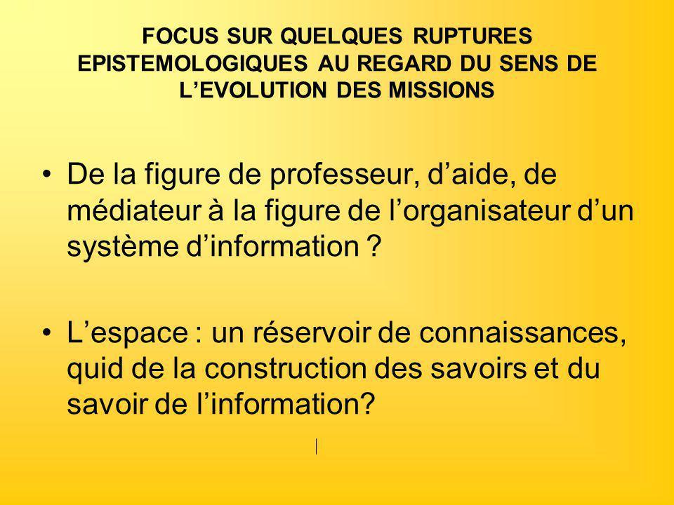 FOCUS SUR QUELQUES RUPTURES EPISTEMOLOGIQUES AU REGARD DU SENS DE L'EVOLUTION DES MISSIONS