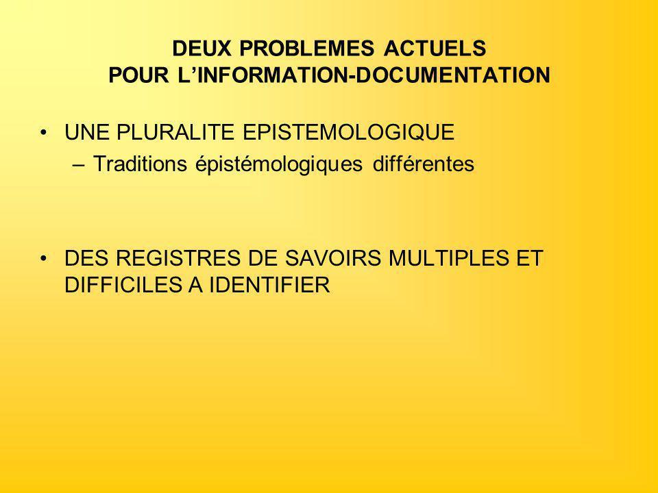 DEUX PROBLEMES ACTUELS POUR L'INFORMATION-DOCUMENTATION