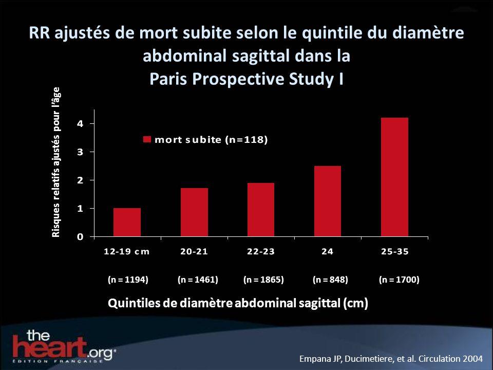 Paris Prospective Study I