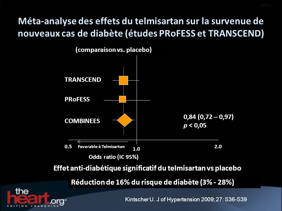 Méta-analyse des effets du telmisartan sur la survenue de nouveaux cas de diabète (études PRoFESS et TRANSCEND)