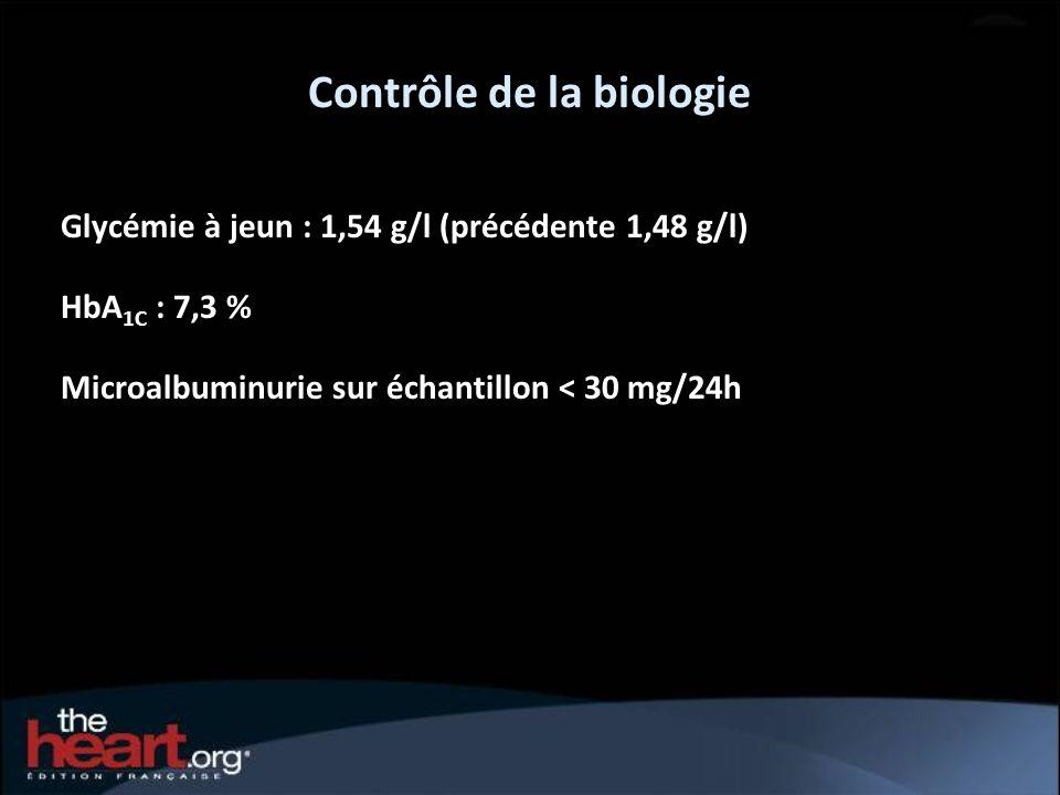 Contrôle de la biologie