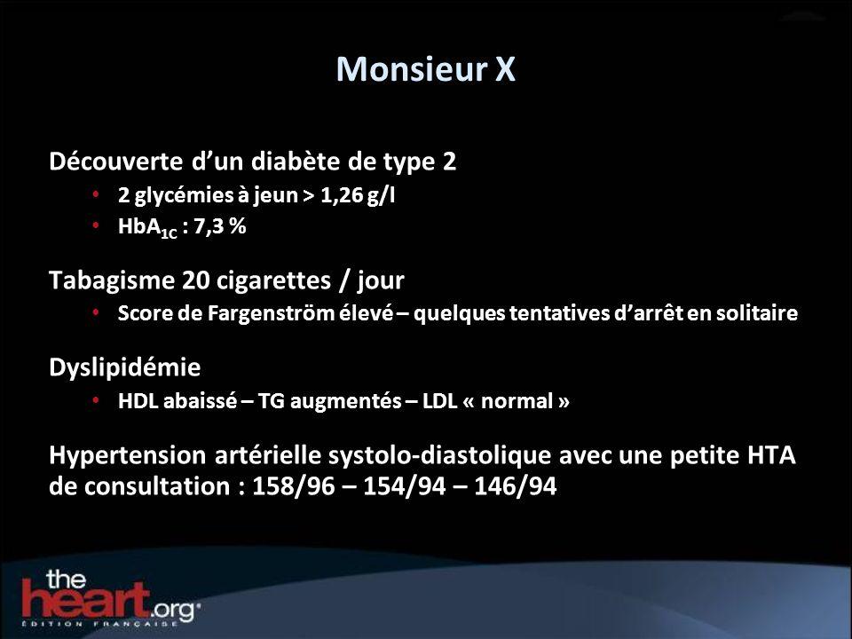 Monsieur X Découverte d'un diabète de type 2