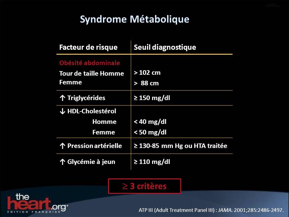 Syndrome Métabolique  3 critères Facteur de risque Seuil diagnostique