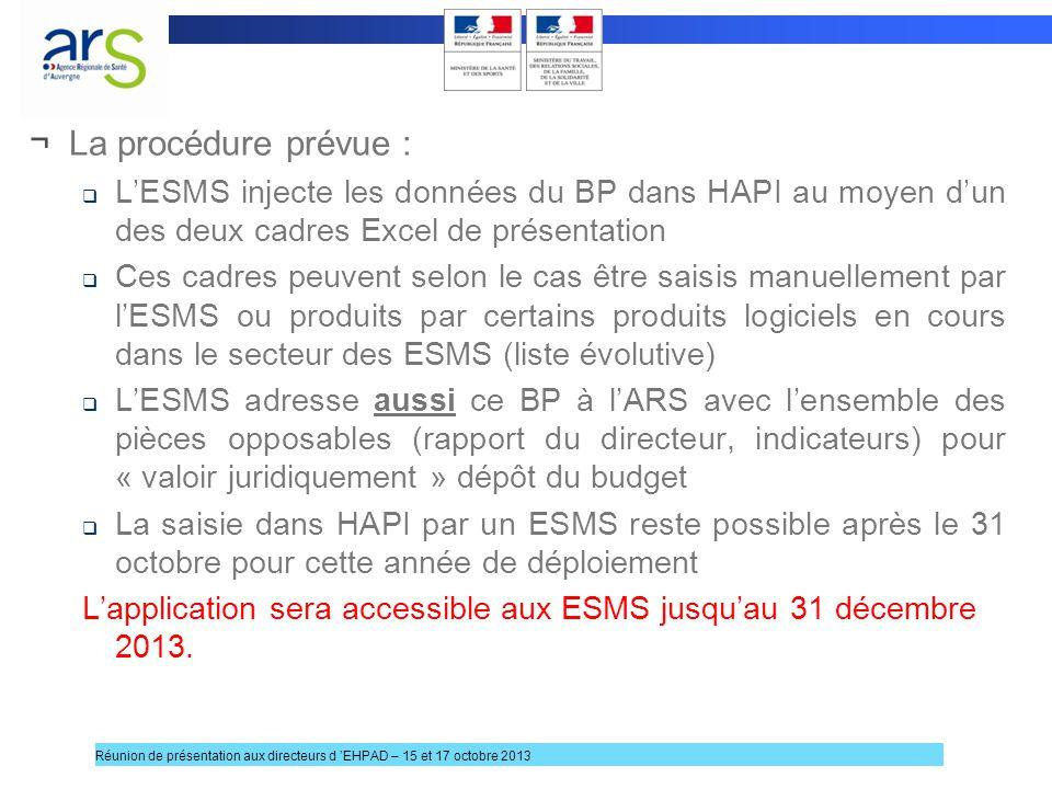 La procédure prévue : L'ESMS injecte les données du BP dans HAPI au moyen d'un des deux cadres Excel de présentation.