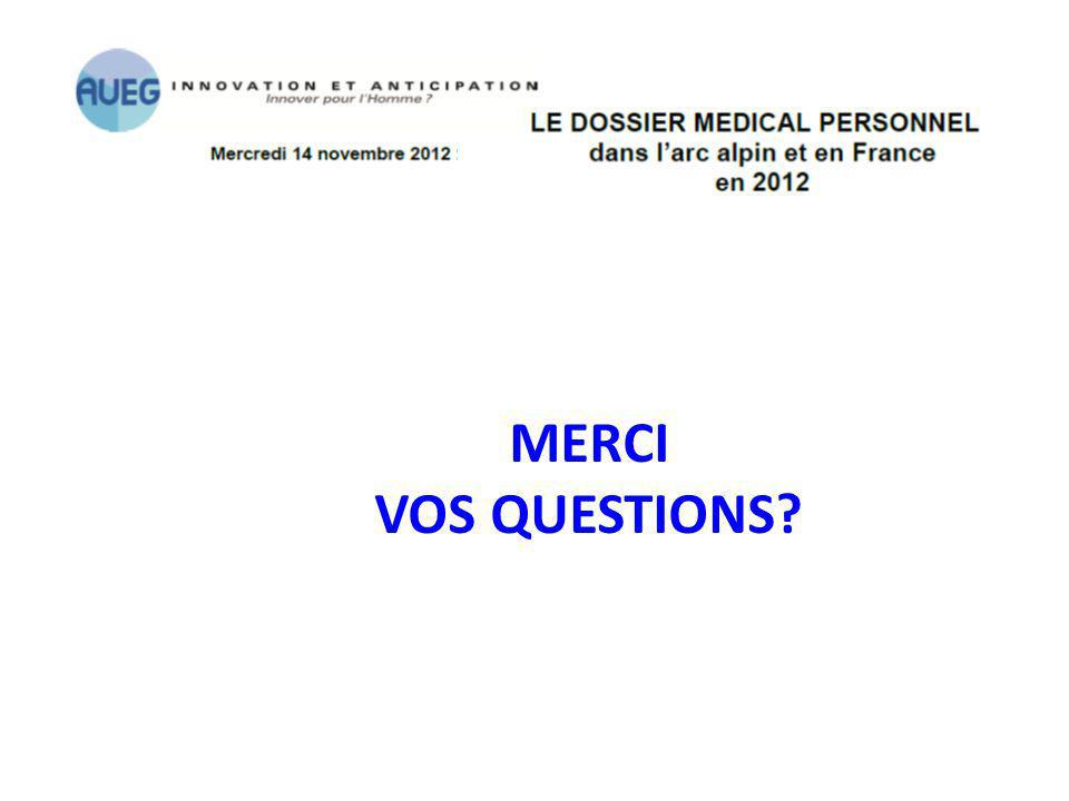 MERCI VOS QUESTIONS