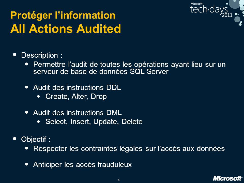 Protéger l'information All Actions Audited