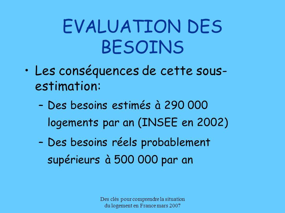 EVALUATION DES BESOINS