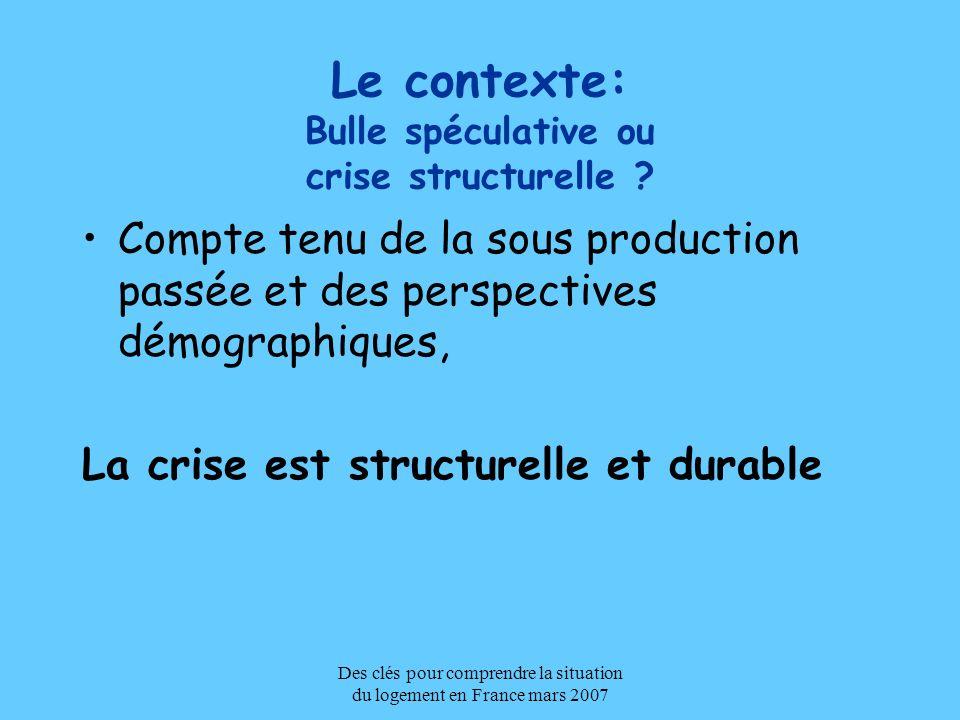 Le contexte: Bulle spéculative ou crise structurelle