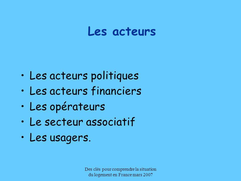 Des clés pour comprendre la situation du logement en France mars 2007