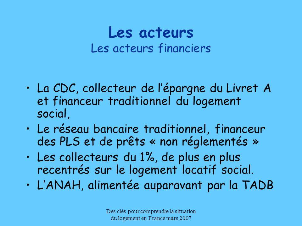 Les acteurs Les acteurs financiers