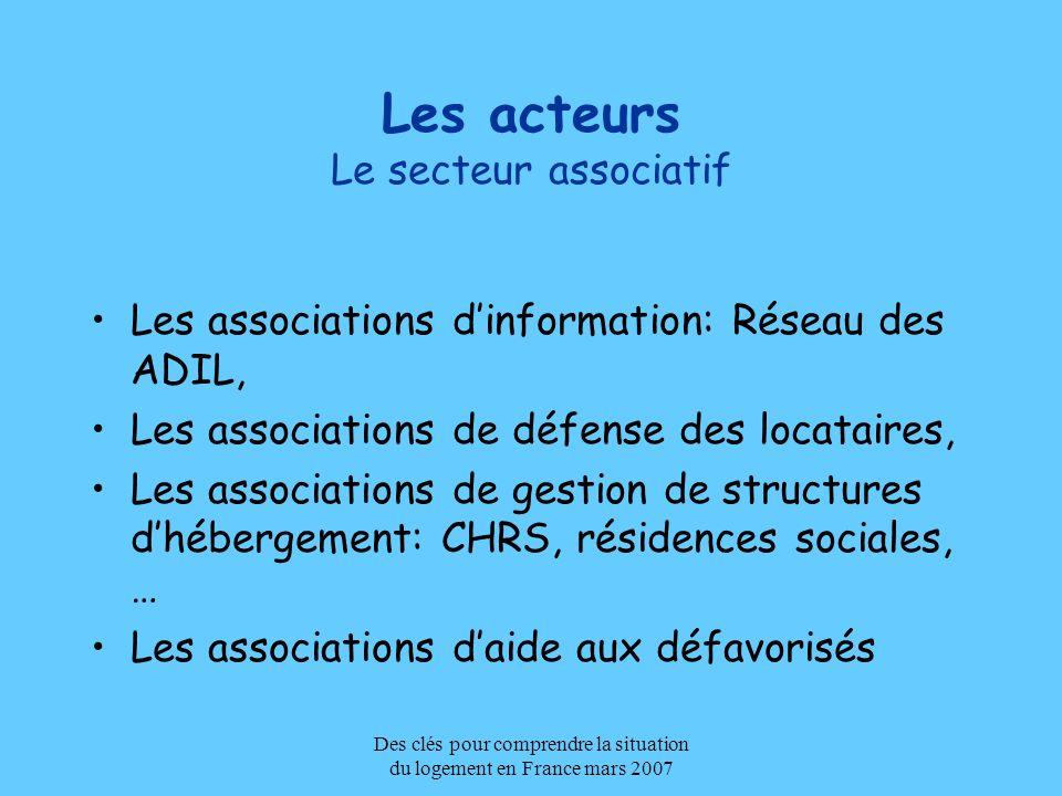 Les acteurs Le secteur associatif