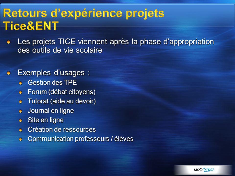 Retours d'expérience projets Tice&ENT