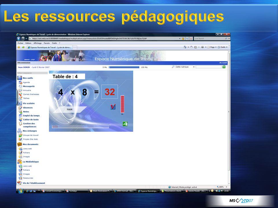 Les ressources pédagogiques
