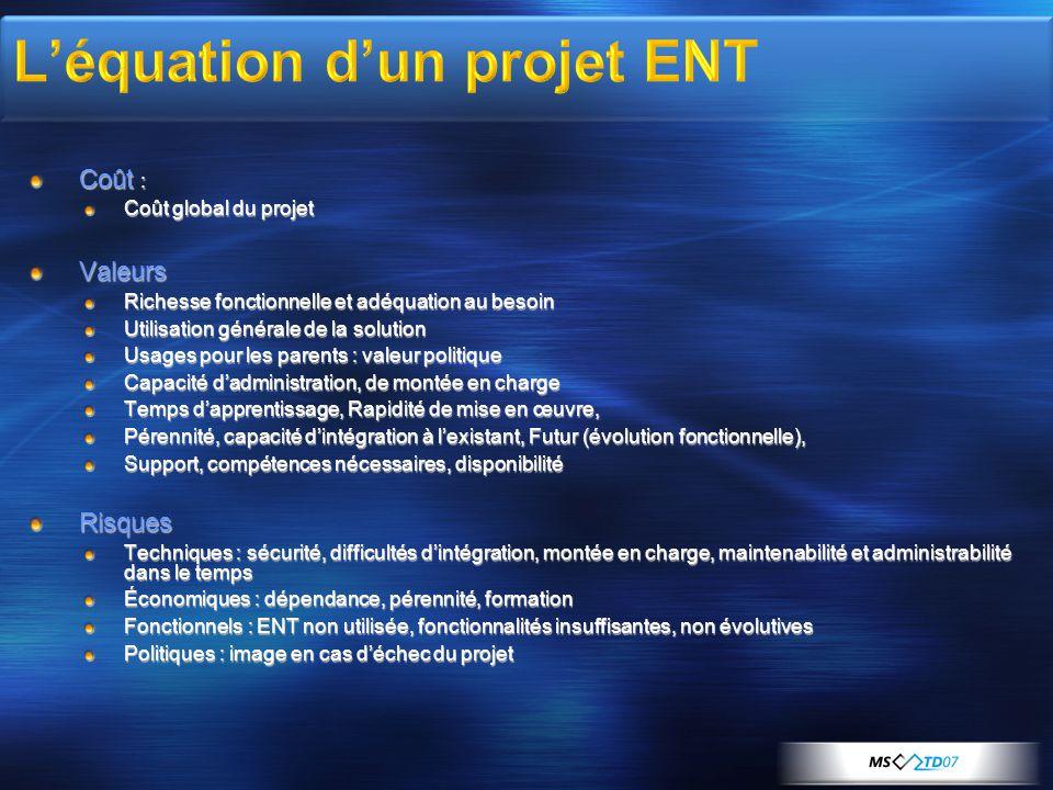L'équation d'un projet ENT