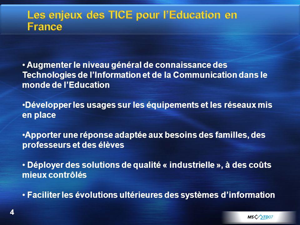 Les enjeux des TICE pour l'Education en France