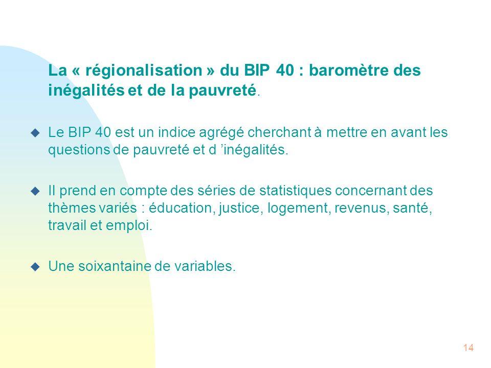 La « régionalisation » du BIP 40 : baromètre des inégalités et de la pauvreté.