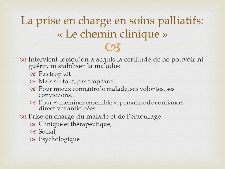 La prise en charge en soins palliatifs: « Le chemin clinique »