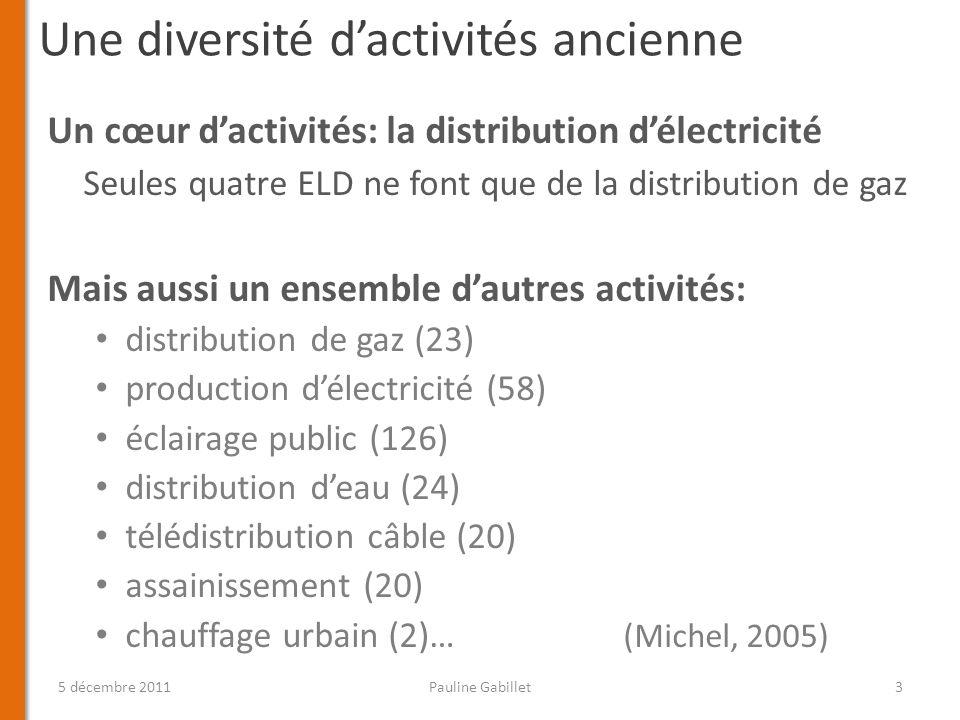 Une diversité d'activités ancienne