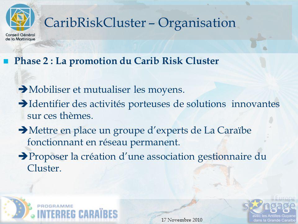 CaribRiskCluster – Organisation