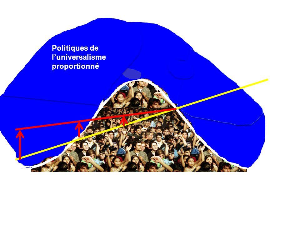 Politiques de l'universalisme proportionné