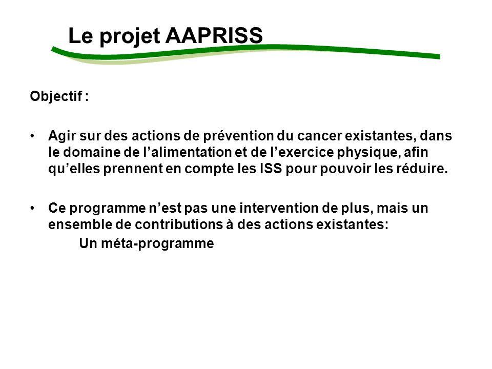 Le projet AAPRISS Objectif :