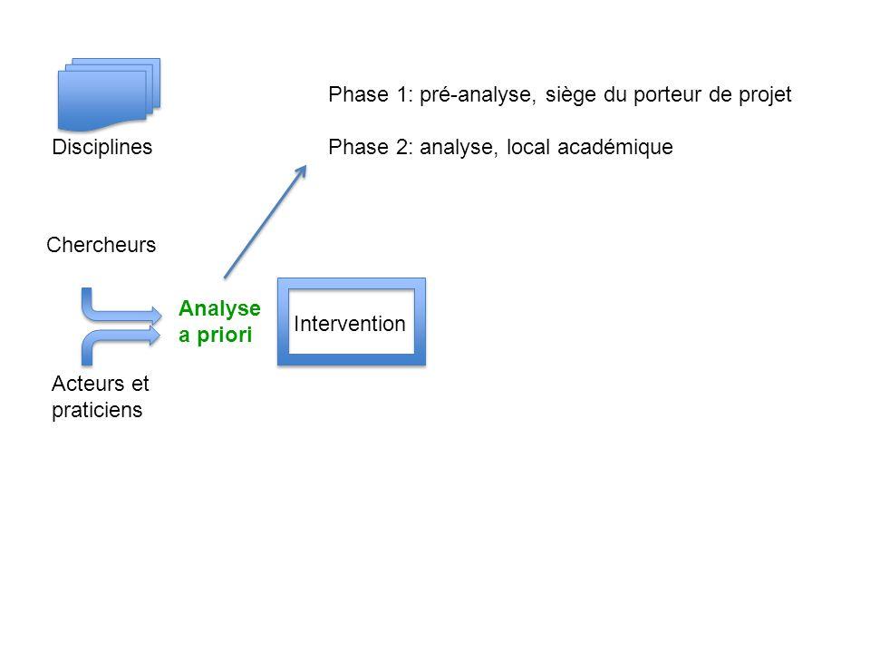 Phase 1: pré-analyse, siège du porteur de projet