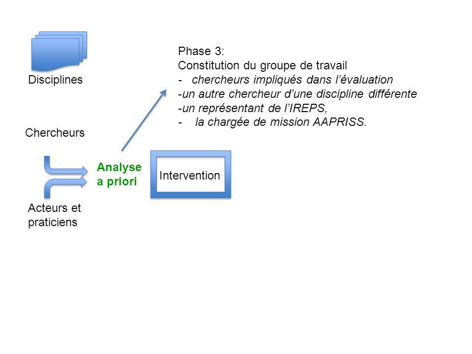 Phase 3: Constitution du groupe de travail. - chercheurs impliqués dans l'évaluation. un autre chercheur d'une discipline différente.