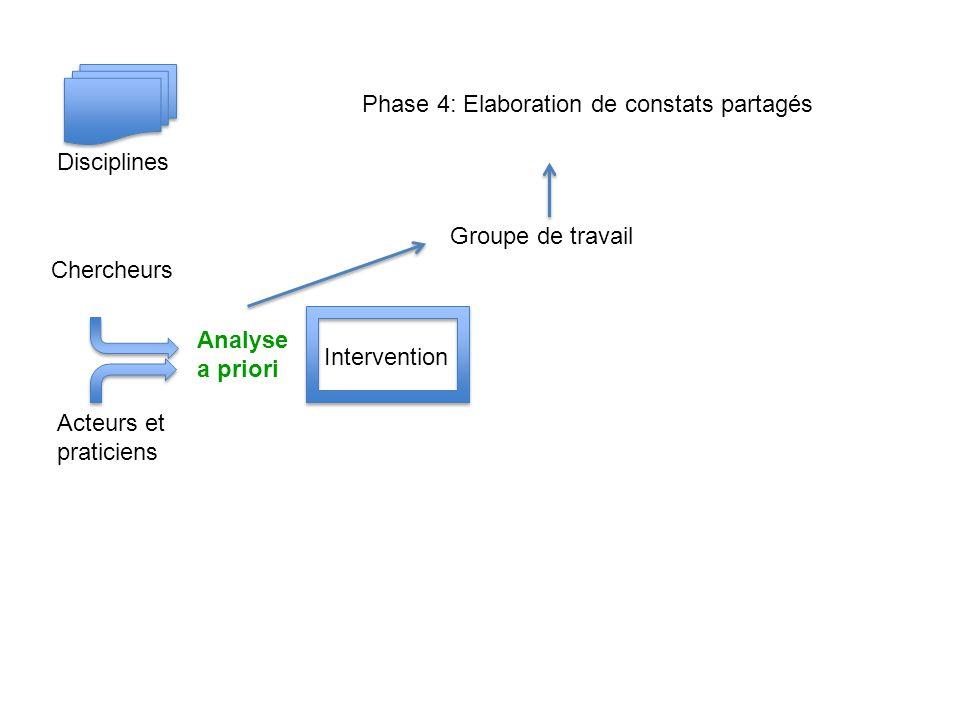 Phase 4: Elaboration de constats partagés