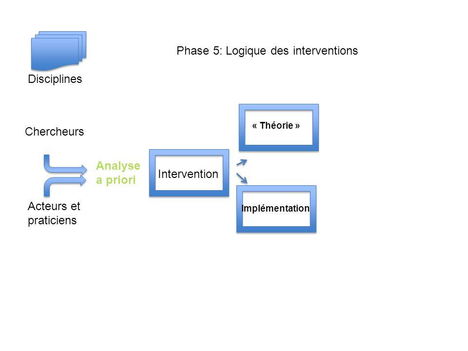Phase 5: Logique des interventions