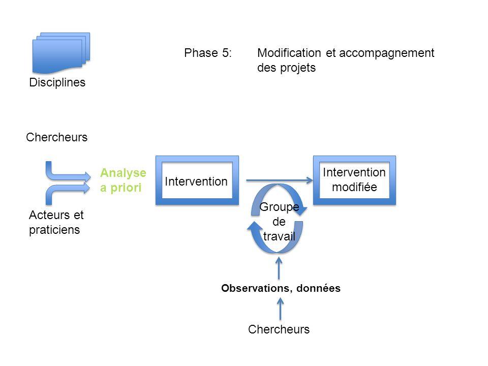 Phase 5: Modification et accompagnement des projets
