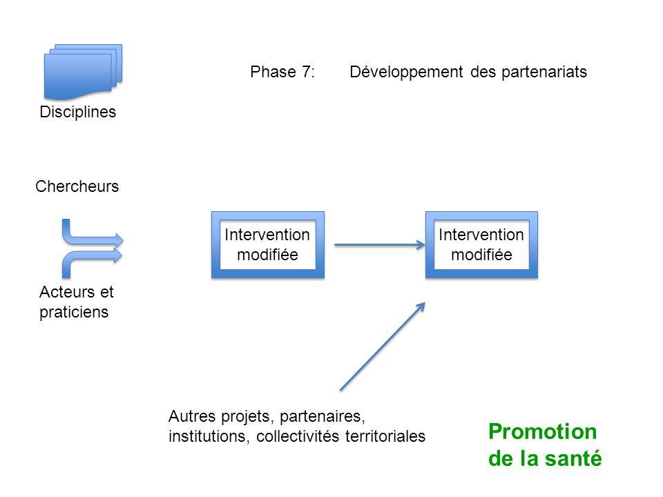 Promotion de la santé Phase 7: Développement des partenariats