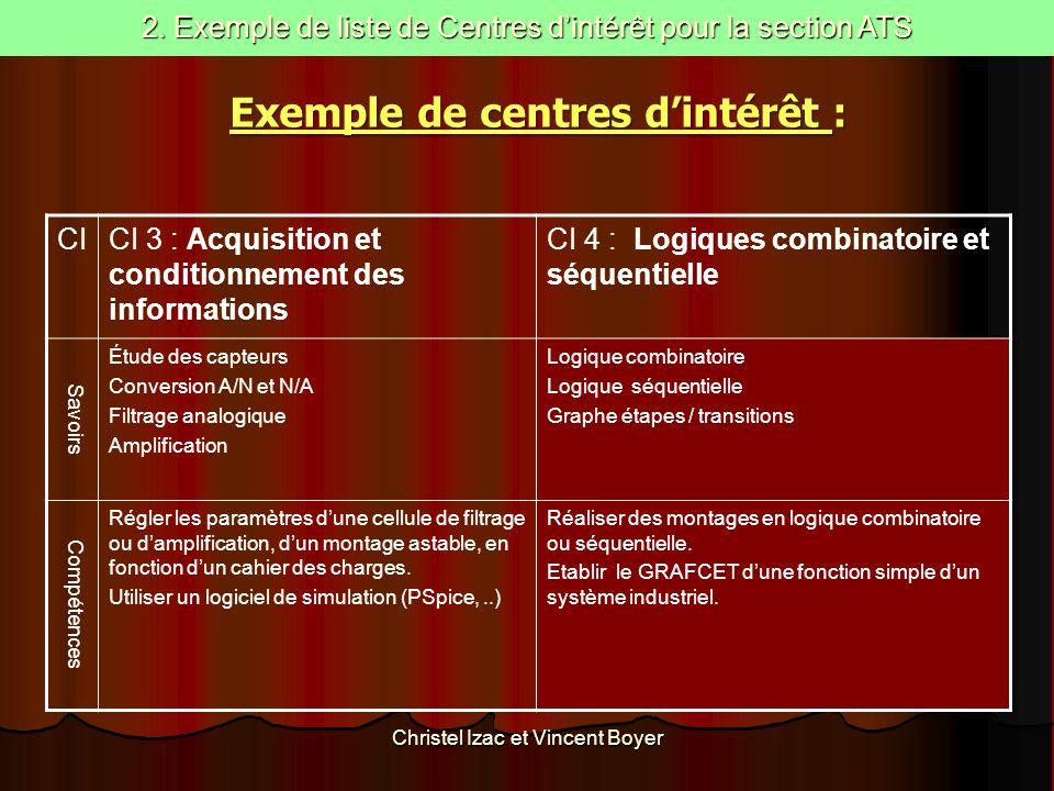 Exemple de centres d'intérêt :