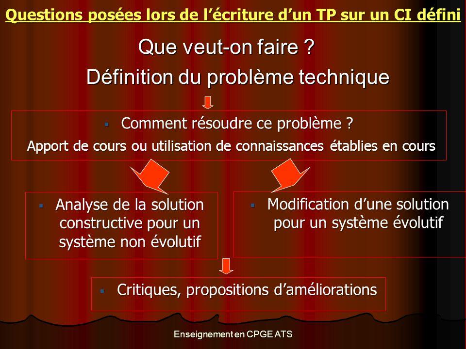 Questions posées lors de l'écriture d'un TP sur un CI défini