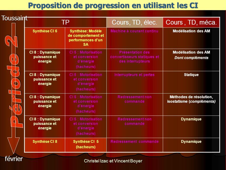 Période 2 Proposition de progression en utilisant les CI Toussaint TP