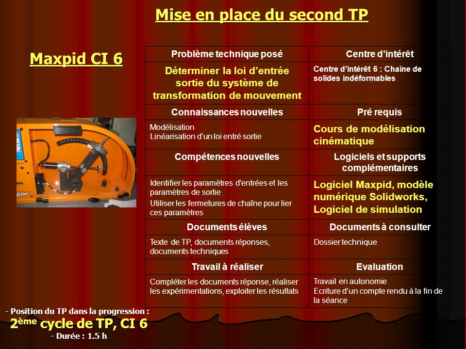 Mise en place du second TP Maxpid CI 6