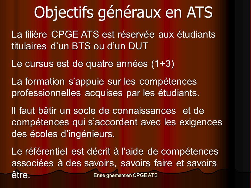 Objectifs généraux en ATS