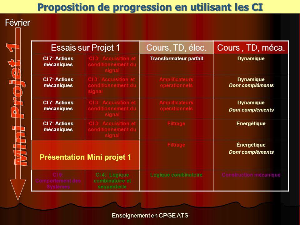 Mini Projet 1 Proposition de progression en utilisant les CI Février