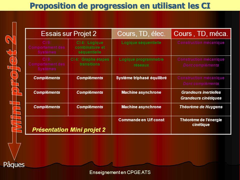 Mini projet 2 Proposition de progression en utilisant les CI