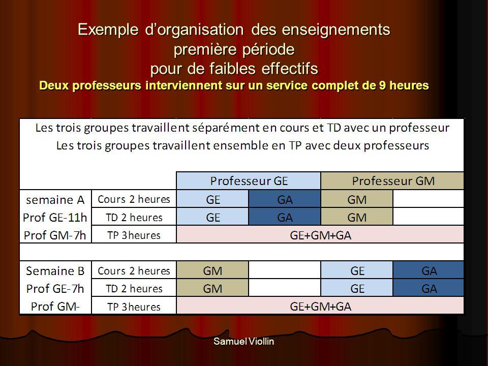 Exemple d'organisation des enseignements première période pour de faibles effectifs Deux professeurs interviennent sur un service complet de 9 heures