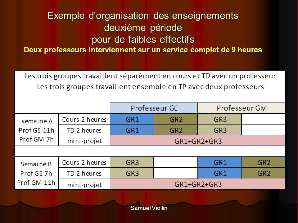 Exemple d'organisation des enseignements deuxième période pour de faibles effectifs Deux professeurs interviennent sur un service complet de 9 heures