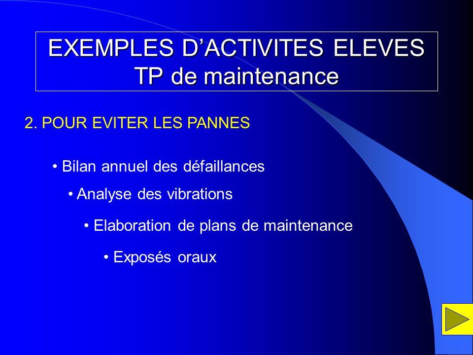 EXEMPLES D'ACTIVITES ELEVES TP de maintenance