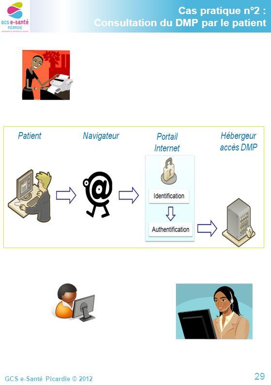 Cas pratique n°2 : Consultation du DMP par le patient