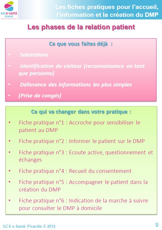 Les phases de la relation patient