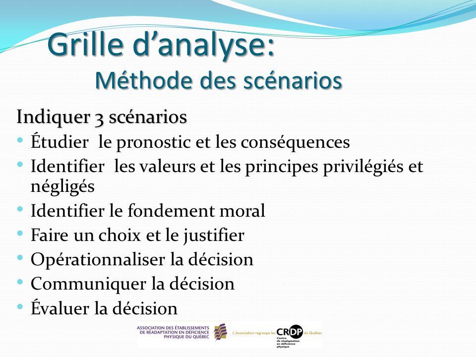 Grille d'analyse: Méthode des scénarios