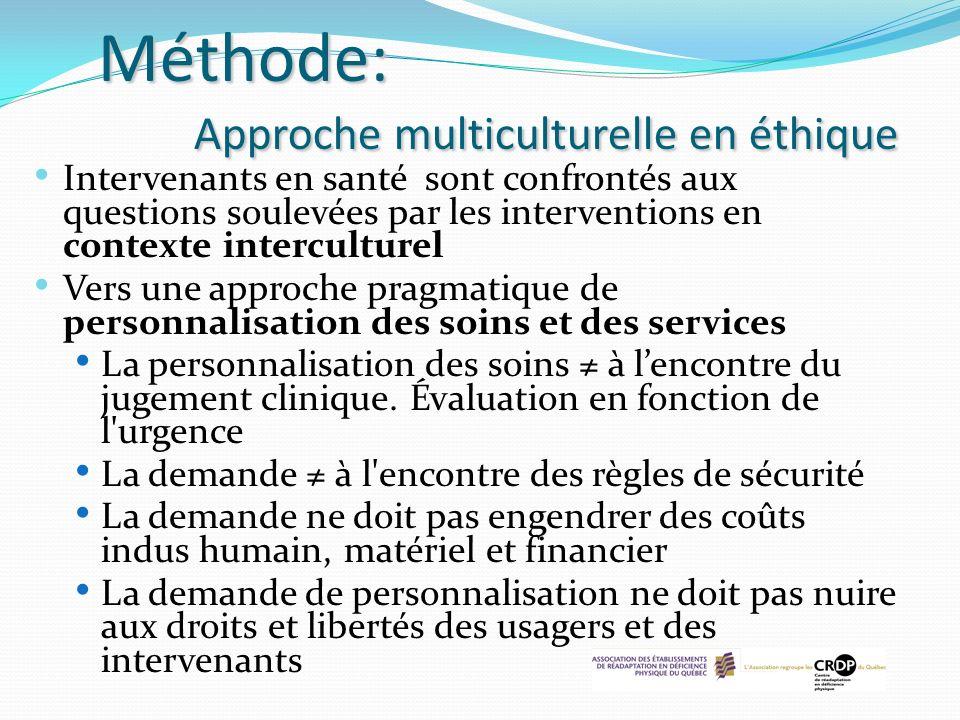 Méthode: Approche multiculturelle en éthique
