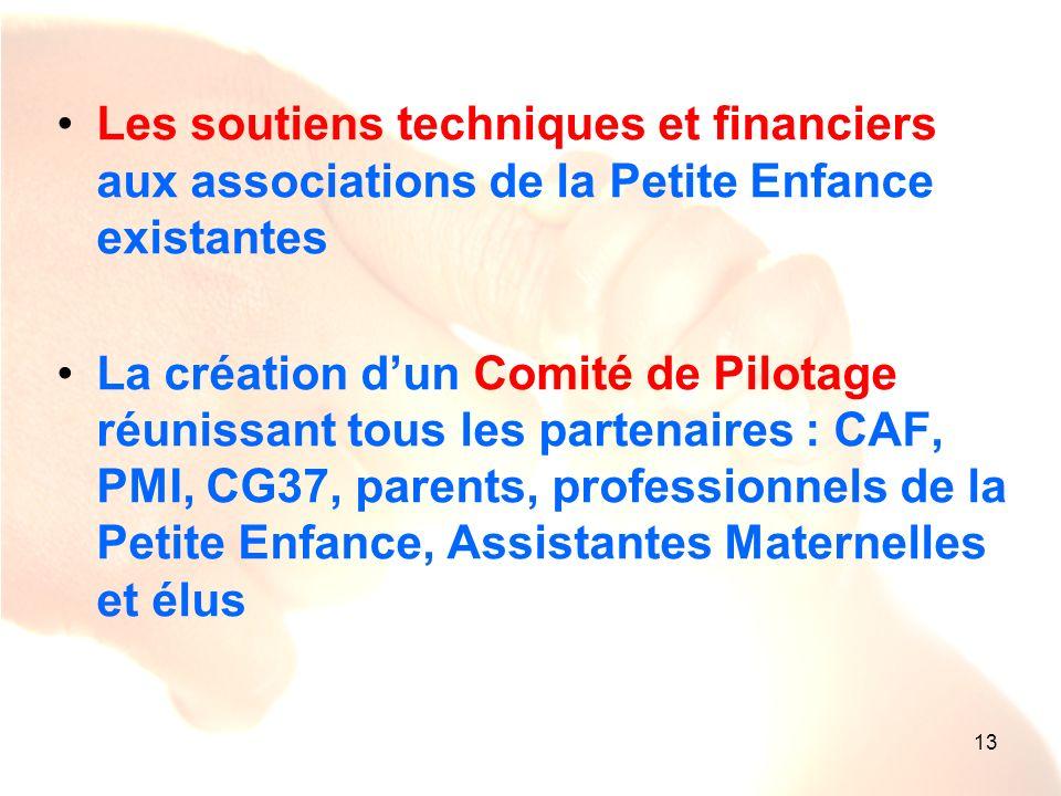 Les soutiens techniques et financiers aux associations de la Petite Enfance existantes