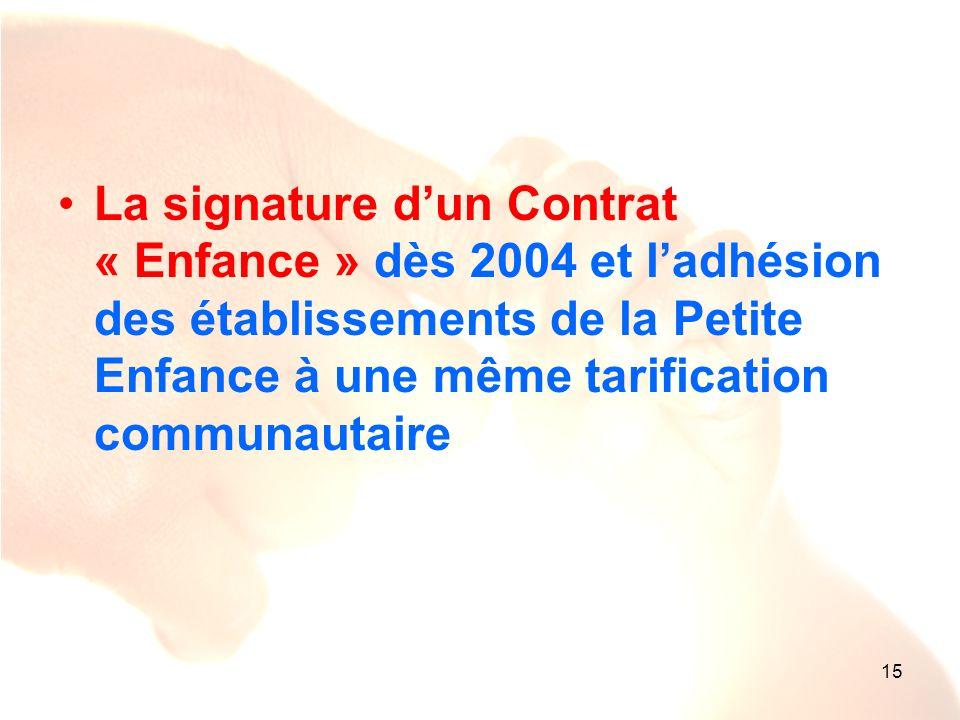 La signature d'un Contrat « Enfance » dès 2004 et l'adhésion des établissements de la Petite Enfance à une même tarification communautaire